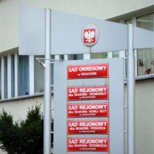 Sądowy dział spadku Kraków